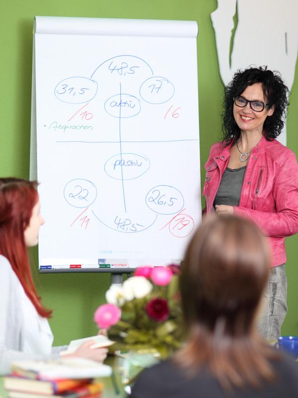 Teamberatung, den Mitarbeitern und Arbeitnehmern eine effektivere Arbeit ermöglichen
